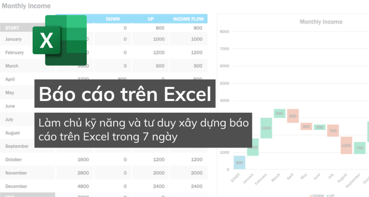 EXG04 - Kỹ năng báo cáo - Tư duy tổ chức dữ liệu trên Excel
