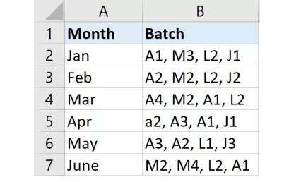 Hướng dẫn cách đếm các ký tự trong một ô (hoặc phạm vi ô) trong Excel