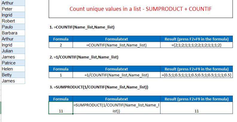 Đếm giá trị duy nhất trong Excel với hàm SUMPRODUCT và COUNTIF