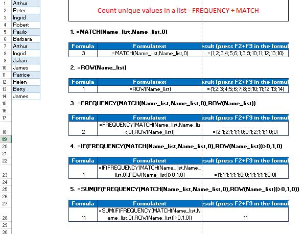 Đếm giá trị duy nhất trong Excel với hàm FREQUENCY và MATCH