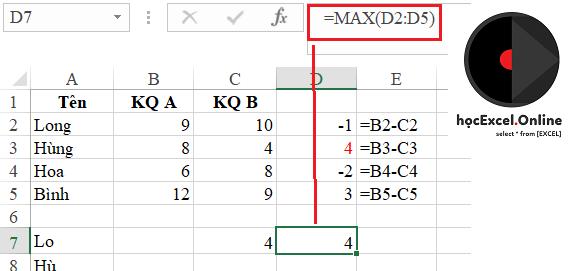 mô tả cách hoạt động của công thức mảng trong excel bằng hàm max