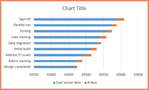 cach-tao-gantt-chart-excel-nang-cao-phan-4-04